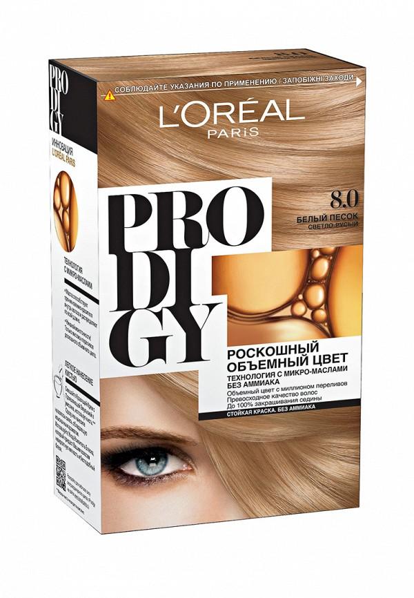 Профессиональные краски для волос без аммиака список